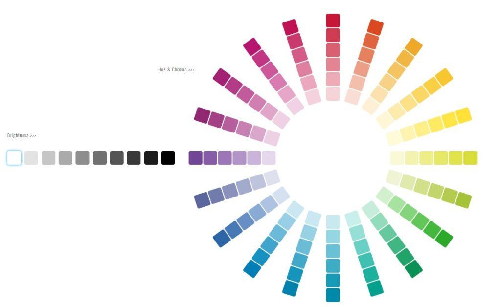 色相・彩度・明度